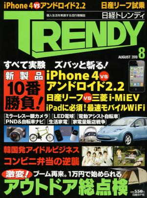 Trendy1008